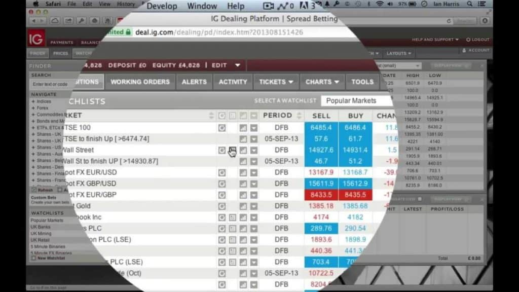 ig index sports betting