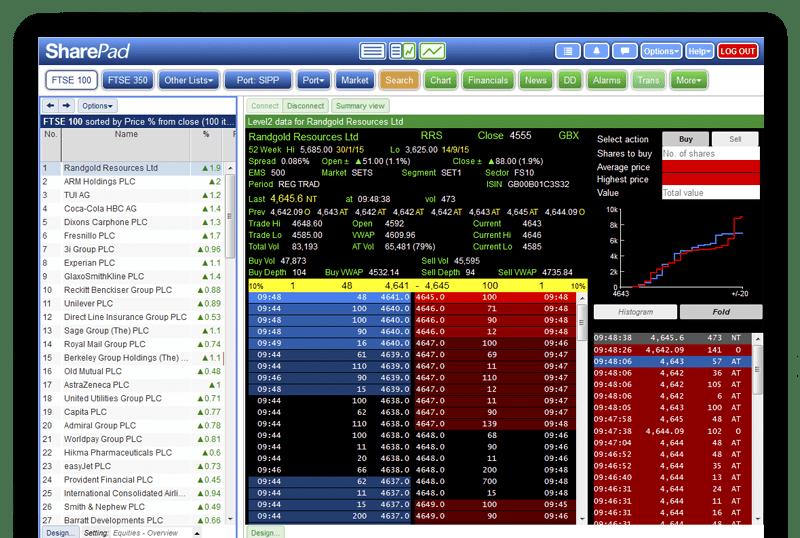 level ii trading